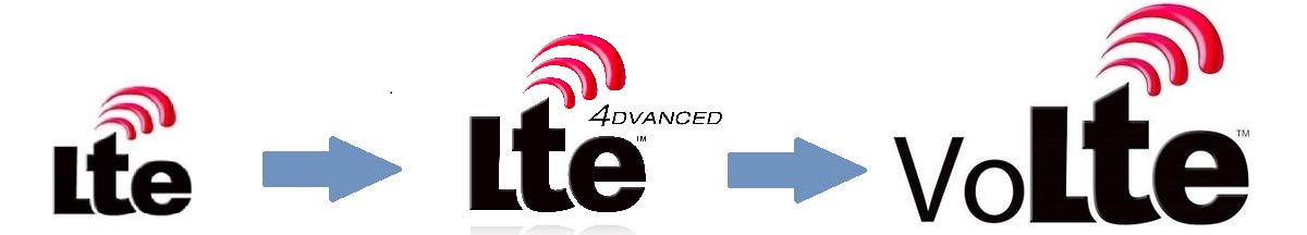 signal mobile 4G LTE LTE advanced VoLTE